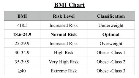 Health and Fitness Self Assessment – MATHIAS METHOD™